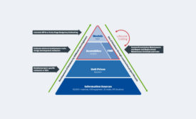Hierachy-of-construction-costs-image-blog.jpg