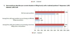 AGC 2020 Workforce Survey
