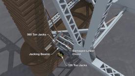 Liberty Bridge jacking