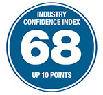 Confidence-Index