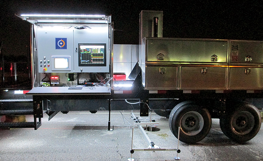Mobile automated plate load testing system
