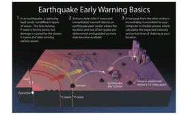 Earthquake-Early-Warning-Basics