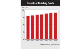 Industrial Building Costs