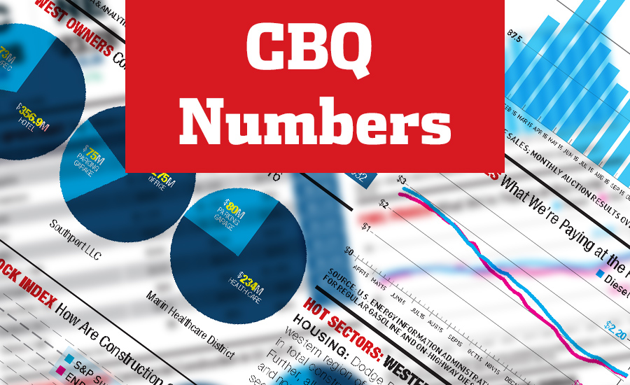 CBQ: The Numbers Page