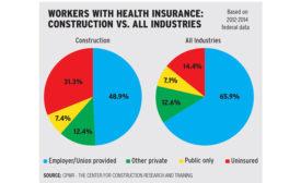 Construction Health Insurance Chart