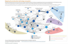 Mapping the construction technology ecosystem