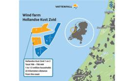 Kust Zuid offshore wind complex