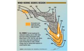 Wind-Borne Debris Region