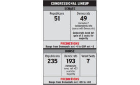 Congressional Lineup