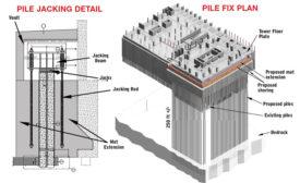 Jack Scheme construction