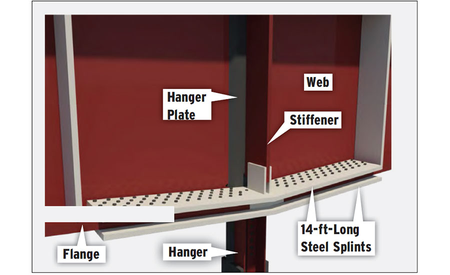 Fabricator Calls Hanger Detail Key to Fractured Girder