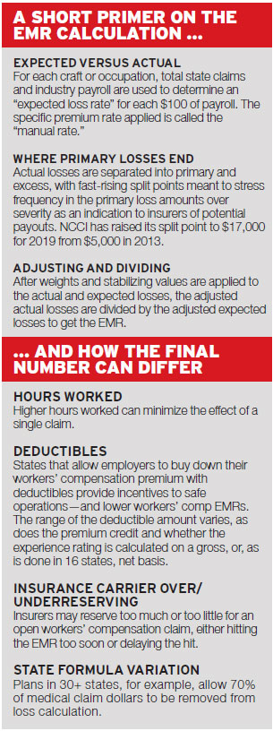 Primer EMR Calculation chart