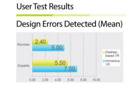 VR user test results
