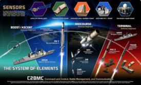Missile_defense_system.png