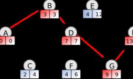 Critical_path_algorithm.png