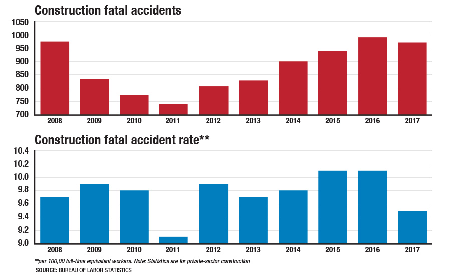 Chart_Fatal-Accidents_R.jpg