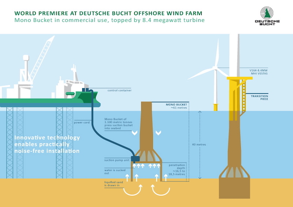 Lake Erie Wind Farm Wins Corps Approval