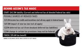 New_Behind_AECOM_Tax_Magic.jpg