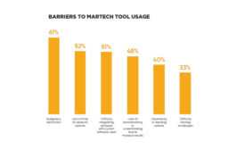 Barriers to MarTech Adoption