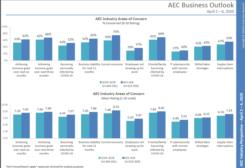 AEC survey