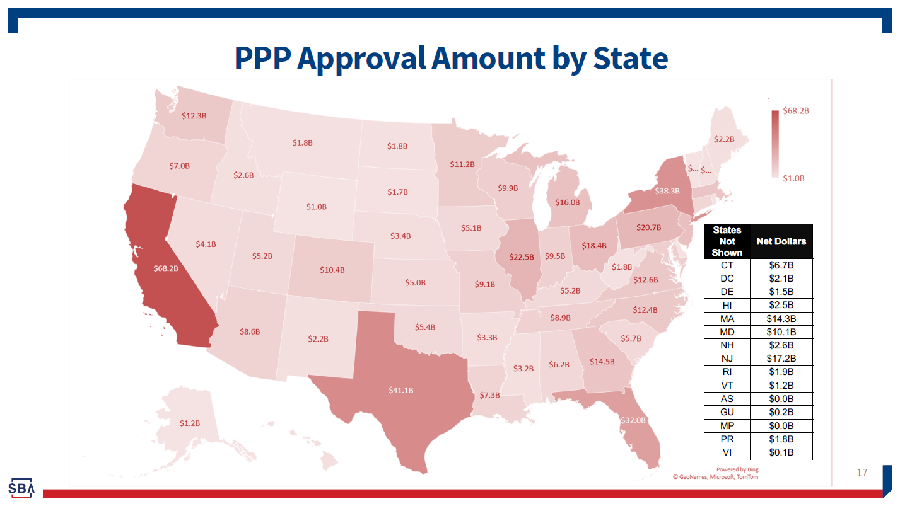 PPP loans by state