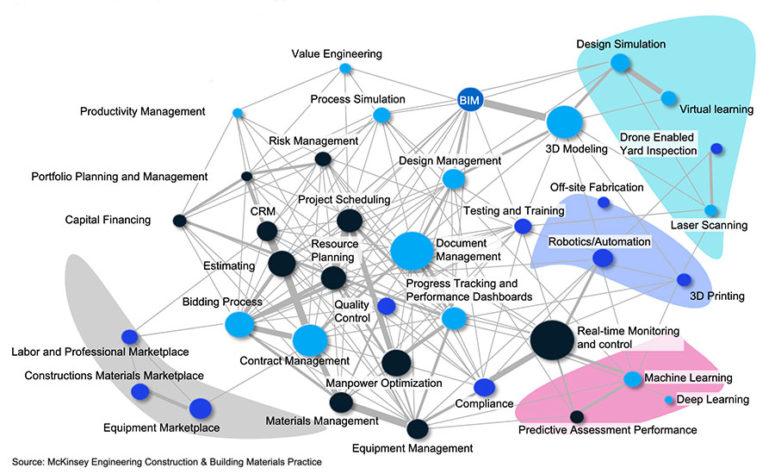 McKinsey-web