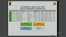 USACE Alternate Care Contracts
