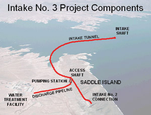 6. Lake Mead Intake #3 Connector Tunnel