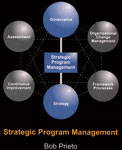 Strategic Program Management