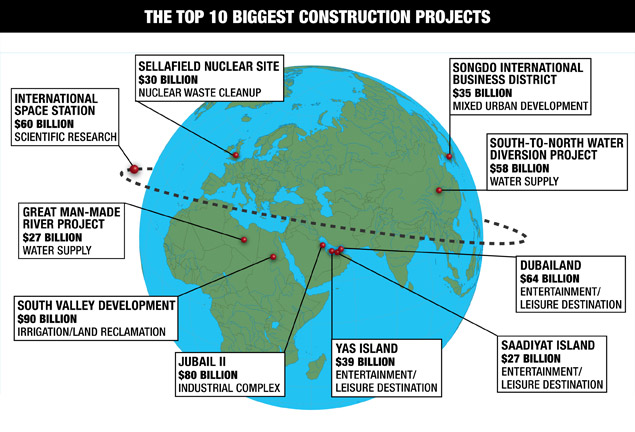 Construction Management top 10 colleges in the us