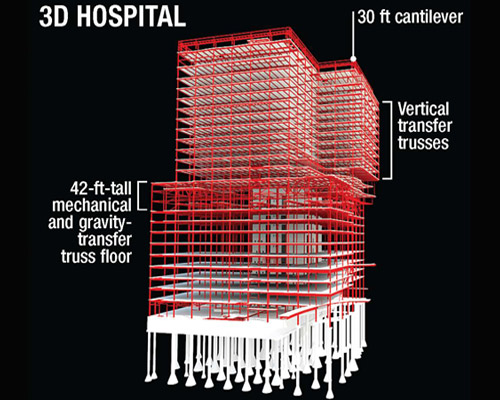 Hospital Owner�s Digital Mandate Gives Builders  A Dose of Reality