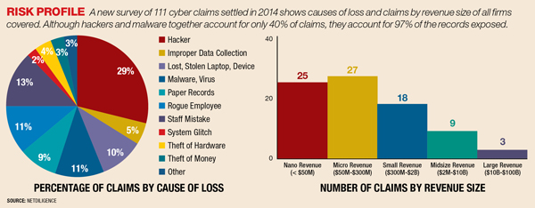 What To Do First If Your Company Is a Victim of a Cyberattack