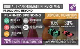 Digital Transformation Investment