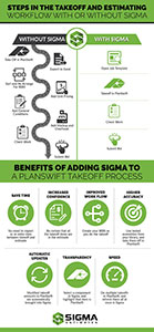 Sigma infographic thumbnail