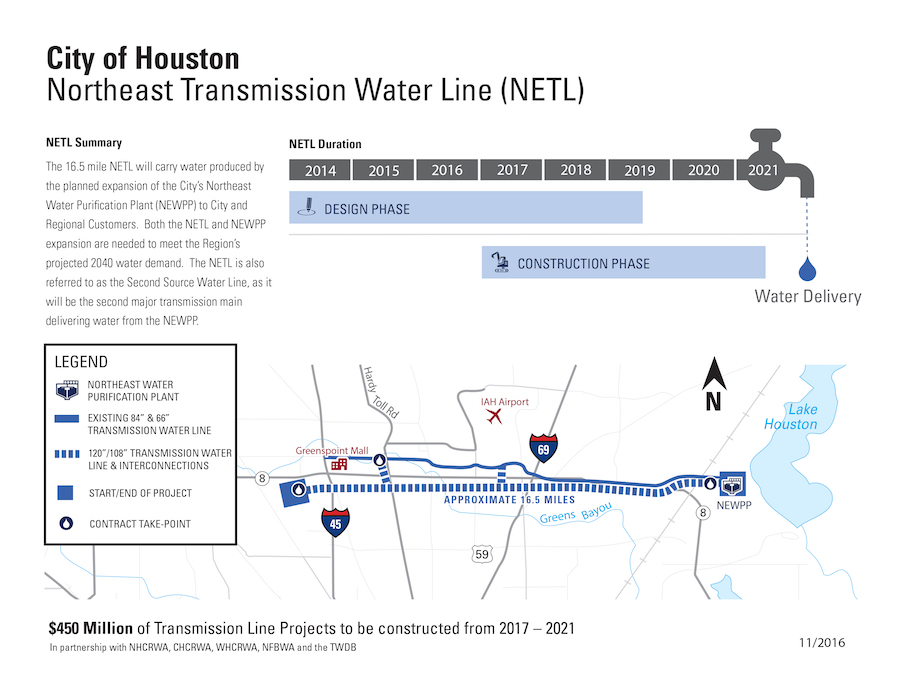 City of Houston Set To Begin Work on 16.5-Mile Northeast Transmission Water Line