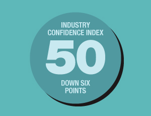 Construction Industry Confidence Index Declines in Third Quarter