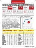 Construction Economics Weekly 12-21-2015