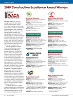 Spotlight on WACA