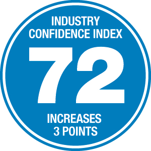 ENR Confidence Index Rises Dramatically